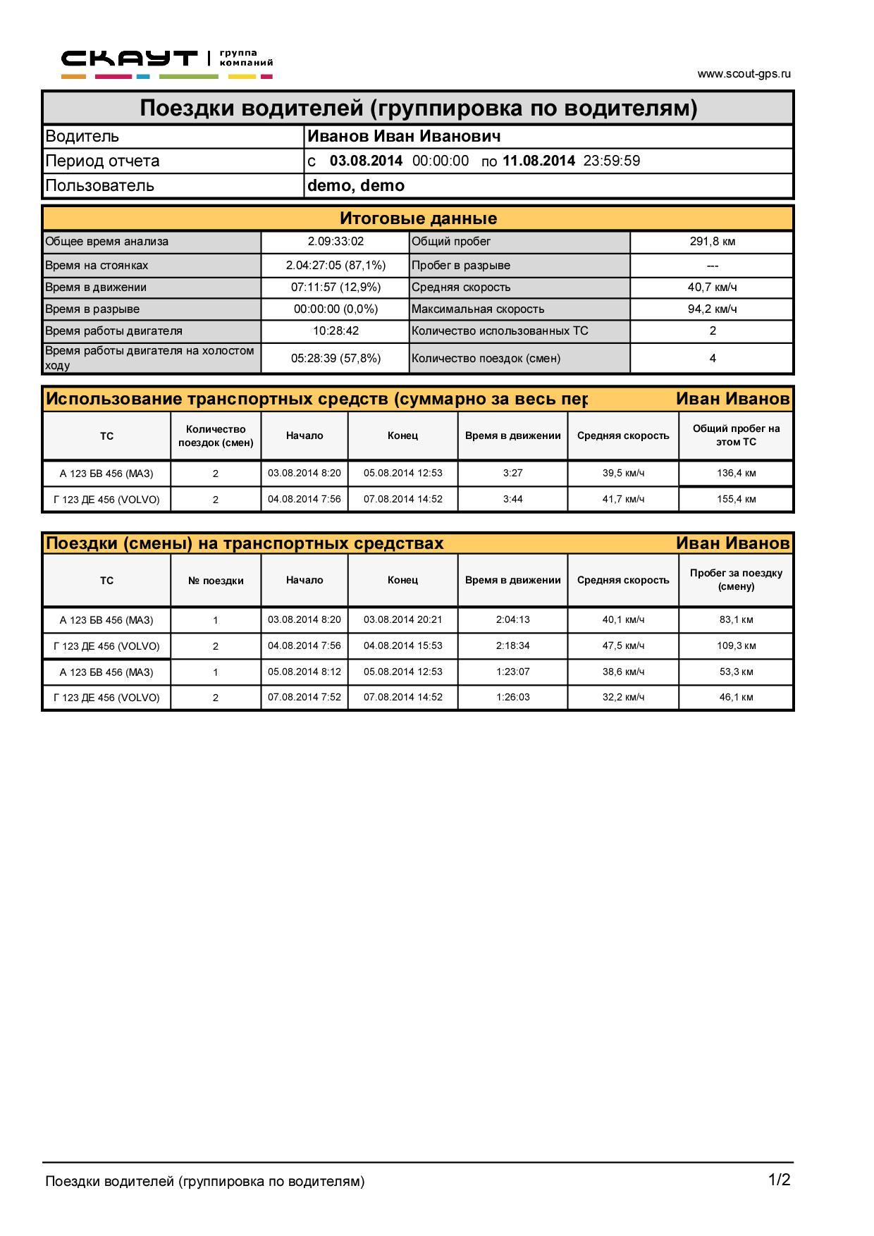 ККТ Атол Sigma: как установить накопитель и